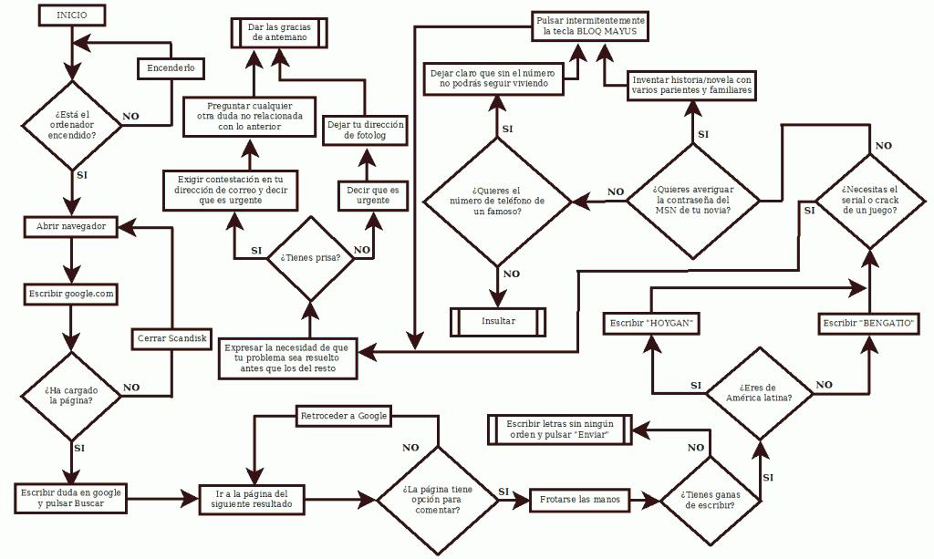 algoritmo-hoygan1