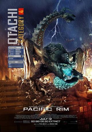 [Tokusatsu/Cine] Titánes del Pacifico ya estar por llegar al cine.