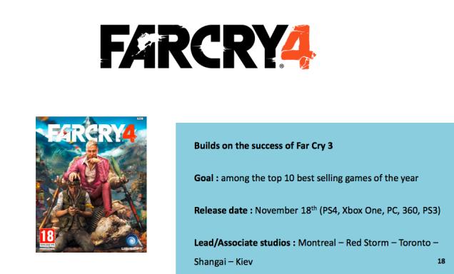 [Juegos] Far Cry 4 anunciado
