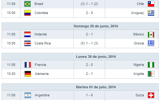 [Deportes] Mundial Brasil 2014: Octavos de Final